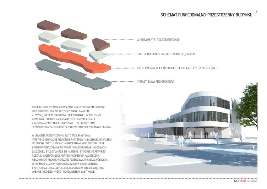 Projekt pawilonu handlowego w Krośnie Odrzańskim - schemat funkcjonalno-przestrzenny